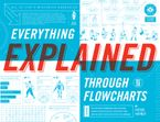 everything-explained-through-flowcharts