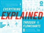everything-explained-through-flowcharts