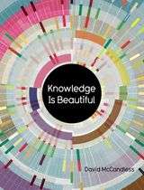 Knowledge Is Beautiful  ePDF