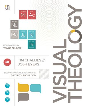 Visual Theology Paperback  by