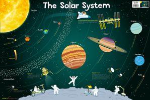 Solar System (Collins Children's Poster)   by Steve Evans